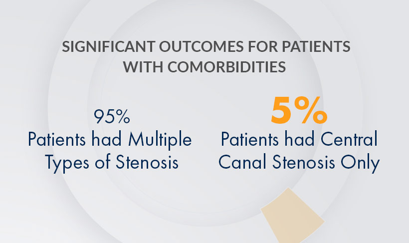 Graphic - HCP - Clinical outcomes for patients with comorbidities