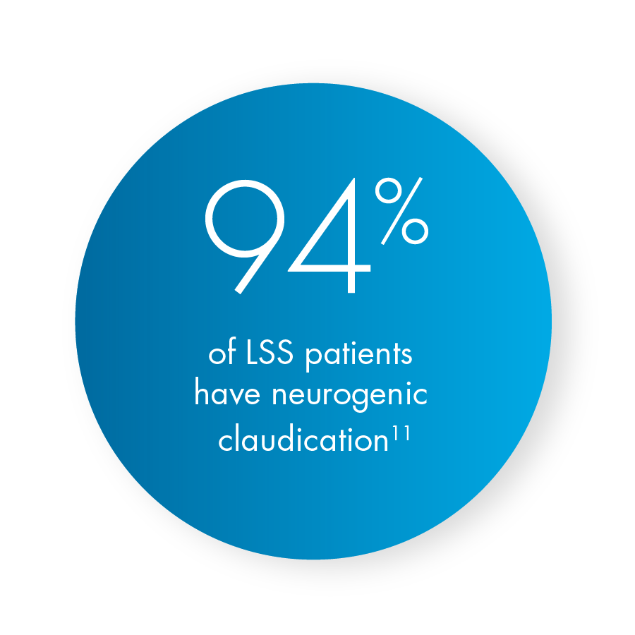 94% of lumbar spinal stenosis (LSS) patients have neurogenic claudication