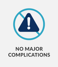 Graphic showing no major complications from the mild® procedure